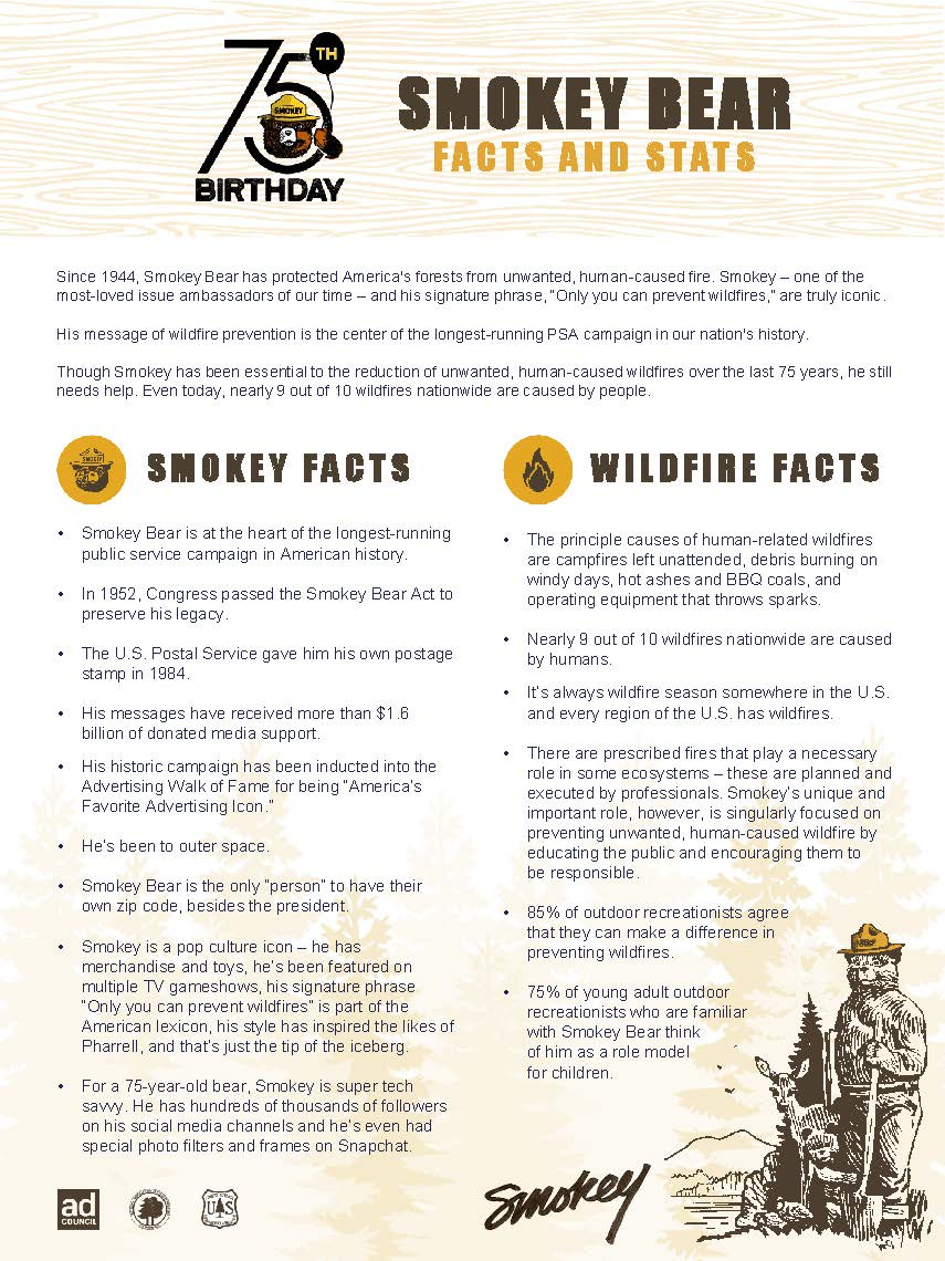 Smokey_75thBirthday_Facts&Stats
